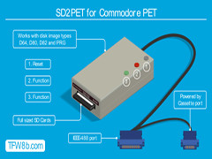 Tynemouth Software - SD2PET